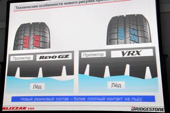 Blizzak VRX технические особенности рисунка протектора