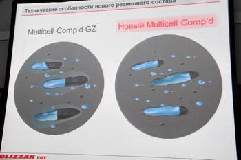Blizzak VRX технические особенности резиновой смеси