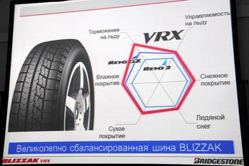 Blizzak VRX сбалансированная шина