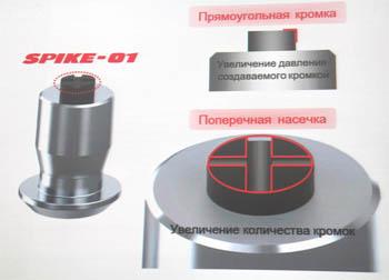 Blizzak Spike-01 конструкция шипа
