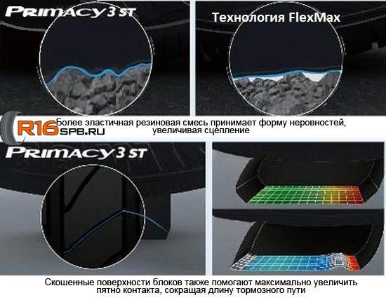 Primacy 3 ST: система FlexMax