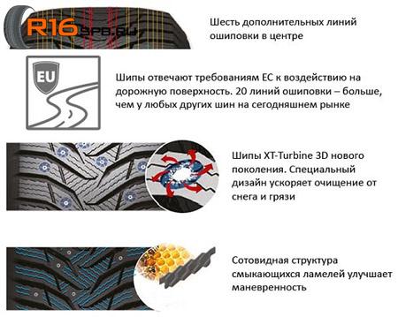 Харктеристики зиминих шин Kumho WinterCraft Ice WI 31