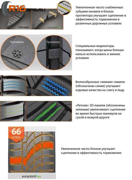 Hankook Kinergy 4S Технические особенности