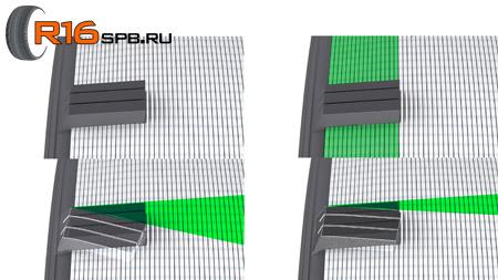 Конструкция плечевых зон предотвращает чрезмерное движение блоков